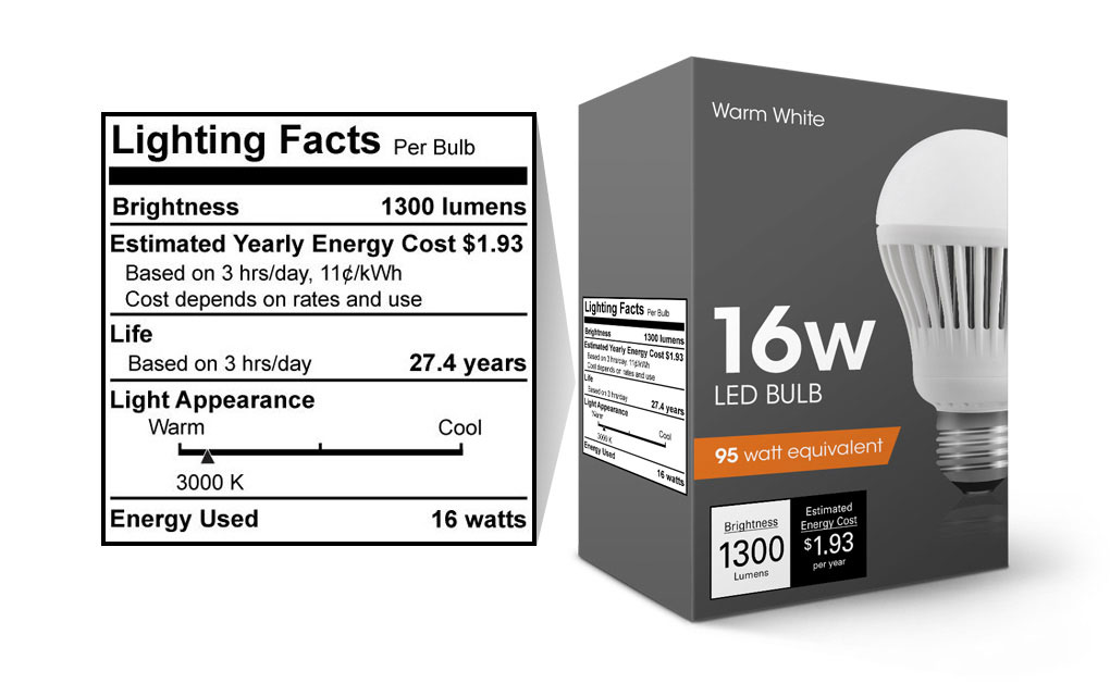 Lighting Fact Label
